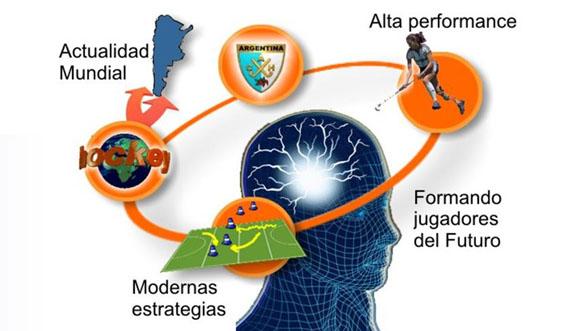 Programa de capacitación nacional de entrenadores 2011