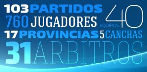 NÚMEROS QUE ENTUSIASMAN EN EL ARGENTINO DE SELECCIONES DE SALTA